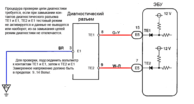 Diagnosis of KZ- TE   Troubleshooting  Schemes of connecting - Hilux