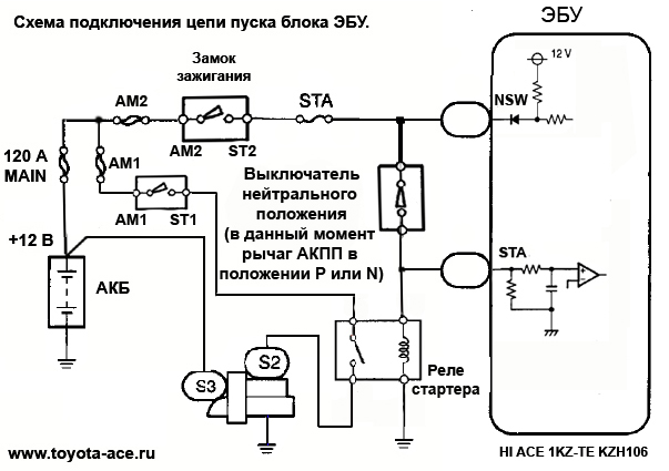 Magnificent Wiring Diagram Toyota 1Kz Te Basic Electronics Wiring Diagram Wiring Cloud Pendufoxcilixyz